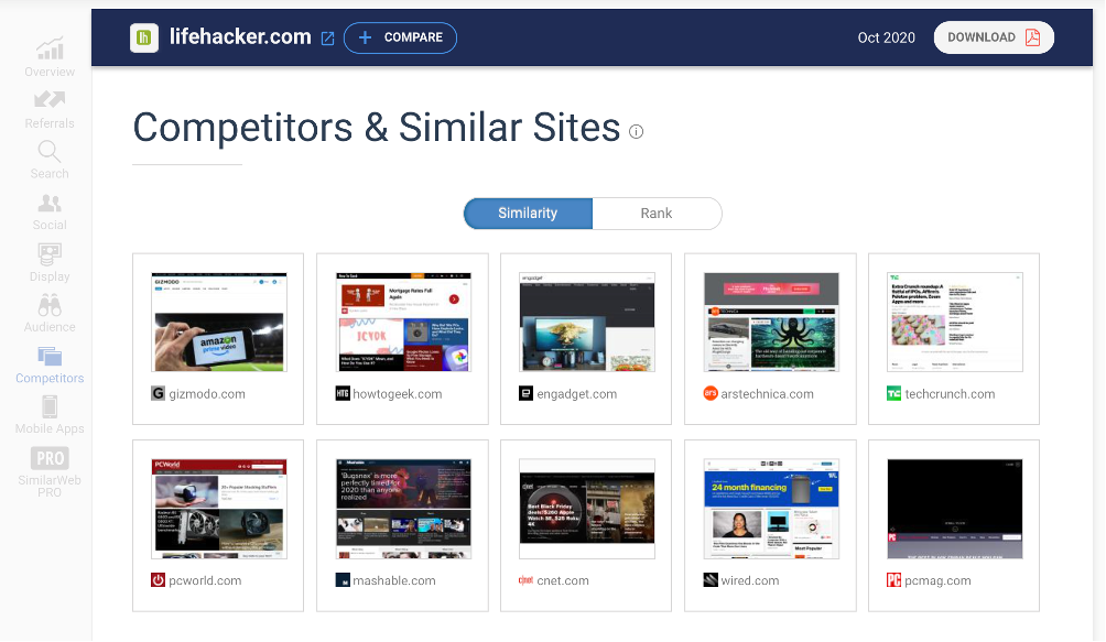 how-to-find-similar-blogs-and-websites